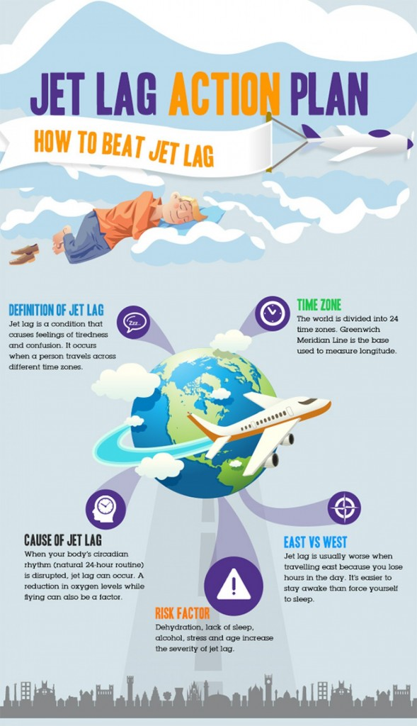 jet-lag-action-plan--how-to-beat-jet-lag_518a6ded93575_w1500