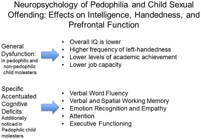 pedofilia 3
